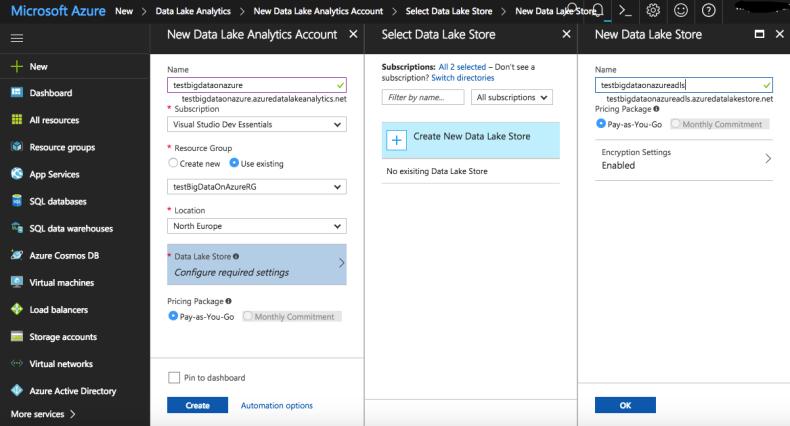 Data Analytic Account creation